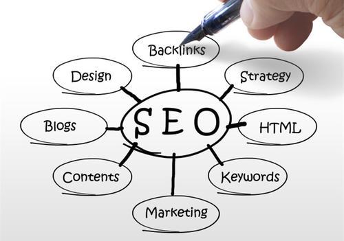 为什么说SEO80%的工作是创建网站的反向链接